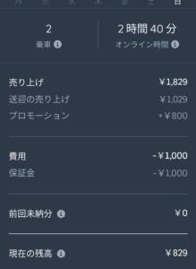Uber Eats (ウーバーイーツ)2日目